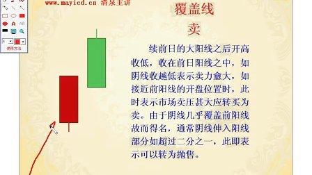 清泉江恩精确操盘体系(酒田战法)——覆盖线