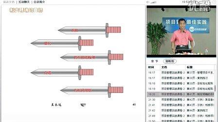 项目管理最佳实践-第二课_2-项目管理培训师 吴永达