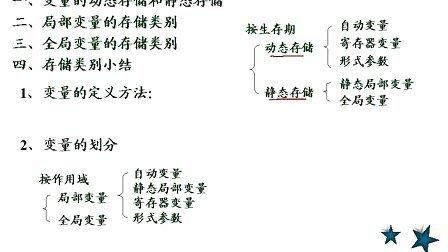 C语言程序设计视频教程(曾怡)第23节