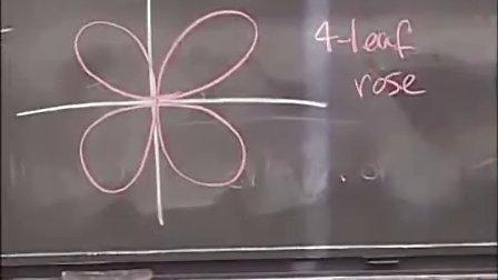 [单变量微积分:考试4复习].Lecture.33