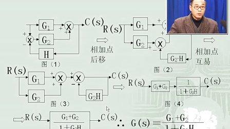 自动控制原理  电子科技大学 08