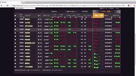 EJFQ「信號」快速入門 - 優化投資組合詳細版
