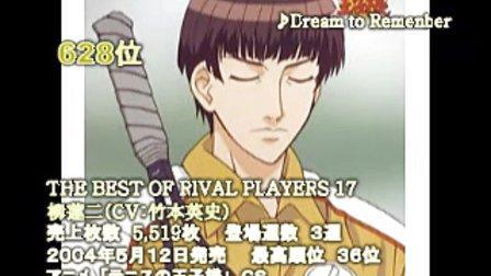 【小辉上传】2000年代アニメ・ゲーム・语音演员的动漫排行榜 650—600
