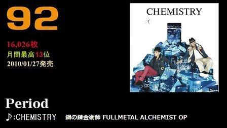 【排行榜】2010动漫音乐单曲Best200_