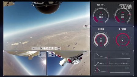 Red Bull Stratos FULL POV - Multi-Angle  Mission Data