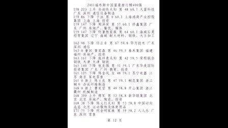 2011福布斯中国富豪400强排行榜