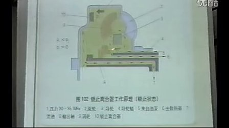 汽车维修朱军讲座自动变速器故障诊断视频4