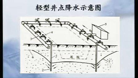 建筑施工现场管理培训系列教程 施工员01
