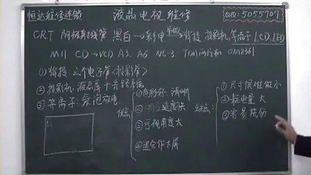 液晶电视维修培训视频第01讲——整机维修概要