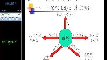 武汉理工大学 汽车营销与技术服务 视频教程第1讲