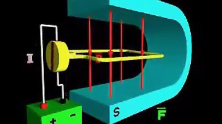 直流电机工作原理的动画演示