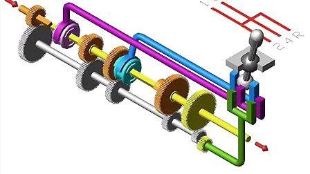 手动变速箱工作原理 动画示范