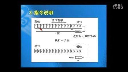 plc编程入门 PLC视频教程