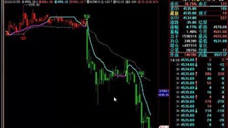步步汇盈--夜盘白银AG12盘中ATR智能交易系统跟踪【2013年10月25日】