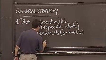 [单变量微积分:极值问题].Lecture.11