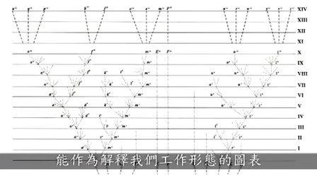 姚仁禄廿一世纪前十年的人文反思对设计的影响.5-4