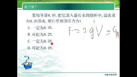 阿基米德原理-人教版八年级物理物理学院2012级赵正鹏
