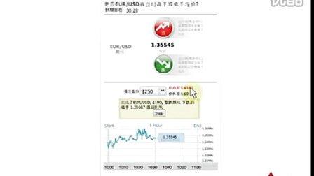 Trader711期权交易平台-如何交易外汇期权、股票期权、商品期权、指数期权