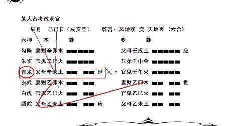 李木南——六爻卦例讲解六神篇010