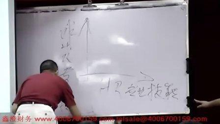 非财务人员的财务知识培训系列专题四(鑫澄财务-财务管理课程)