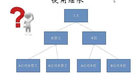 千锋-java语言教程-34_Java当中的IO(三)