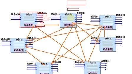 长沙java培训-颖悟教育-面向构件编程-EOS的概述