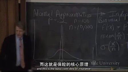 耶鲁大学-公开课-金融市场-第5课-保险-典型的风险管理制度