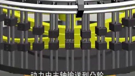 圆织机简介 三维设计创新大赛