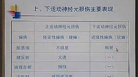 中国医科大学系统解剖学精品课程教学视频 48(免费)