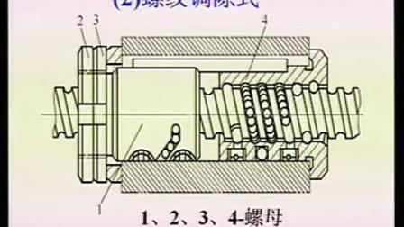 数控车床操作指南3_标清