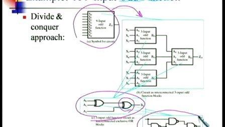 国立交通大学开放课程,數位電路設計,980729