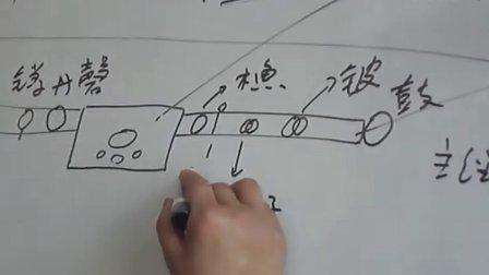 任宗权大师在2011届道教高功音乐学习班讲学2