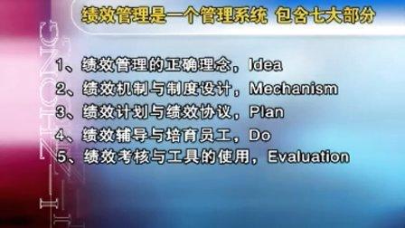 徐剑:绩效为纲—绩效管理7步走01