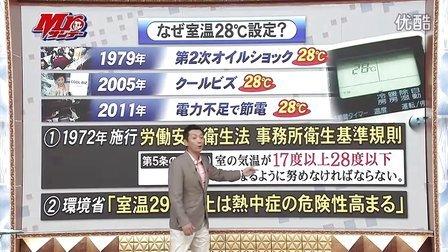Mr.サンデー - 11.07.03