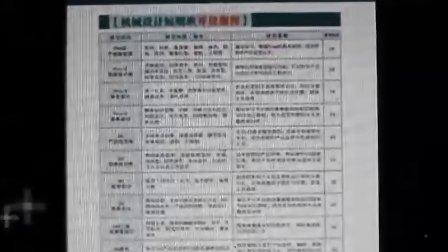 宁海春华电脑课程培训