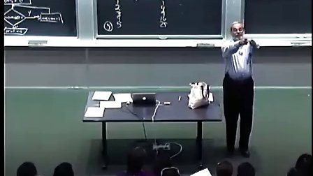 MIT-计算机科学及编程导论-Lec03_循环式程序样式
