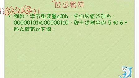 基本数据类型与表达式04 - 零基础入门学习Delphi 005
