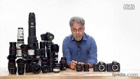 0502 Lenses for crop sensor cameras