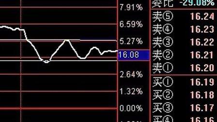 3月31日,稳健老师明日5%个股操作计划,YY工会24899 竹叶青2011年翻三番实盘工会