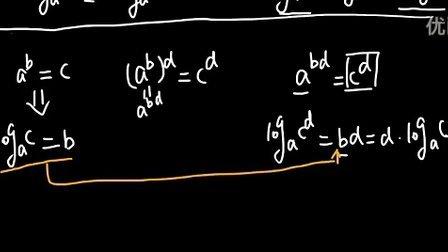 对数之对数性质1