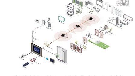 系统组网视频图解_1www.scsiot.com