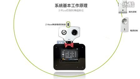 livinglab系统原理视频图解_1www.scsiot.com