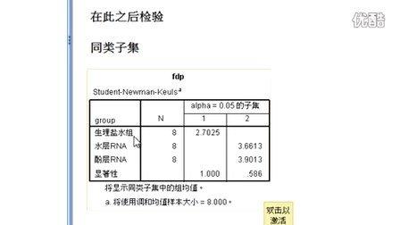 第四章 中文版SPSS-方差分析