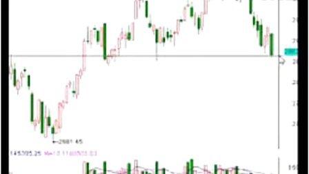 铸剑先生2011年股票公开课第6讲:地坑20110504