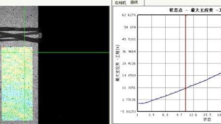 应变场和单点应变曲线--数字图像相关法三维全场应变