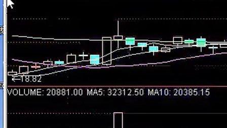 股票分析与明日操作推荐,YY工会24899 竹叶青2011年翻三番实盘工会