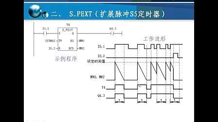 PLC视频教程 plc教程 西门子plc plc编程入门 plc培训  (7)