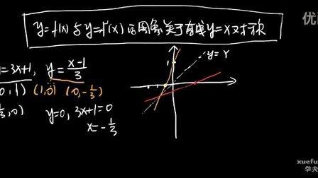 对数之反函数2