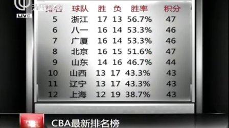 CBA最新排名榜 110307 体育速递