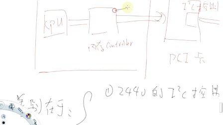 20121111答疑班第2节_确定设备地址和时序2